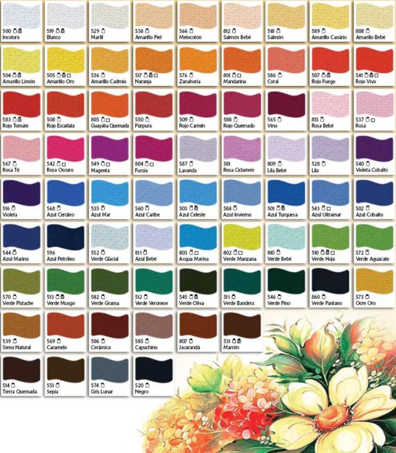 Carta cores Pintura Tea Acrilex